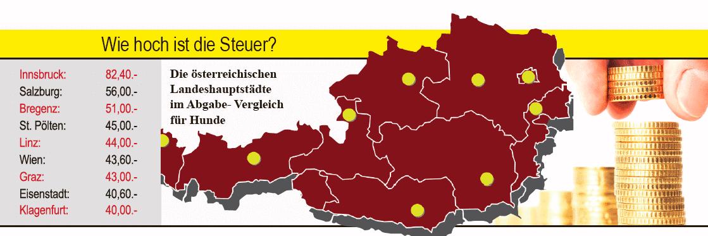 Hundesteuer - Österreich